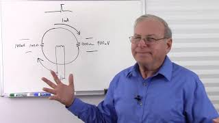 Kirchhoff's Voltage Law Fails, or Does it - Who is Right - RSD Academy