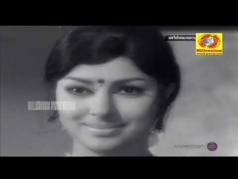 Anuvadikkoo| Malayalam Movie Song|Theerthayathra |K J Yesudas[  A T Ummer|