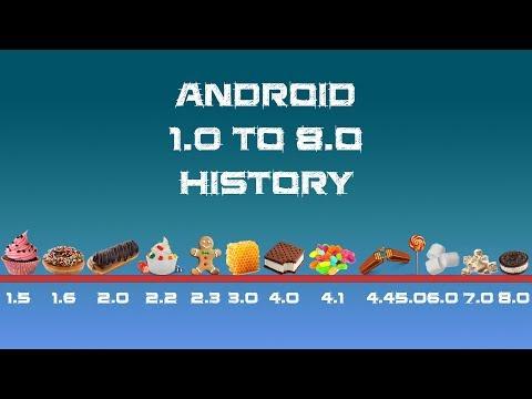 Android 1.0 to 8.0 Version History - Phoenix Thamizha