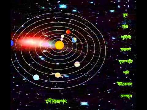 The Moon Orbits the Earth & the Earth Orbits the Sun - YouTube