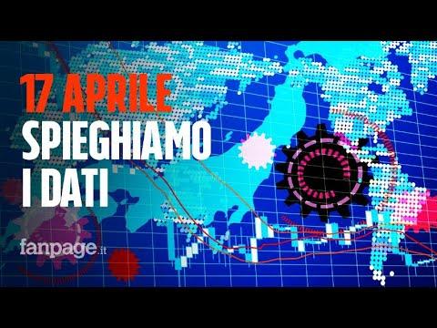 Coronavirus Italia, il bollettino del 17 Aprile: continua la discesa, ma dobbiamo stare attenti