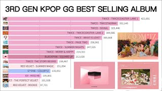 [TOP 15] 3RD Gen KPOP Girl Group Best Selling Album | KGraph