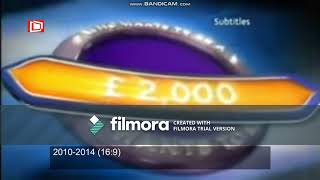 Who Wants To Be A Millionaire Sudan & Eritrea Game Show