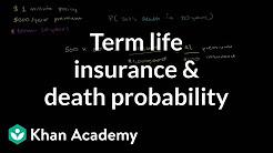 Term life insurance and death probability | Finance & Capital Markets | Khan Academy