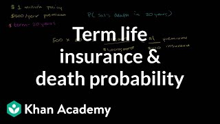 Term life insurance and death probability | Probability and Statistics | Khan Academy