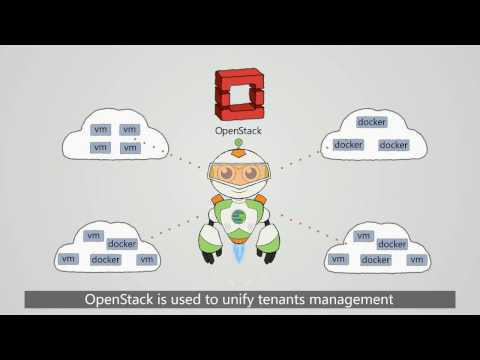 Sangfor HCI (Hyper-Converged Infrastructure) Solution