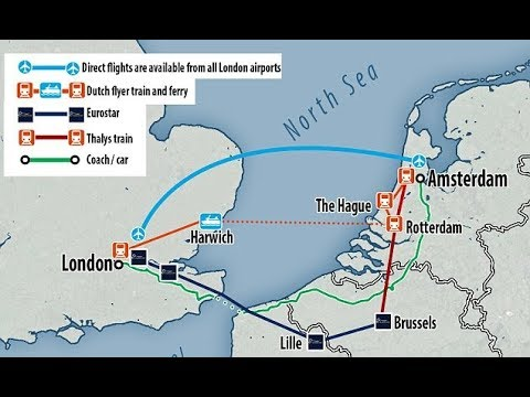 Direct train travel from London to Amsterdam months away