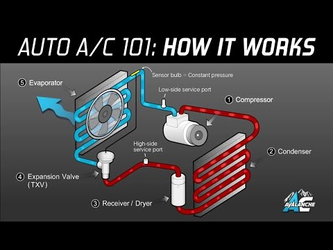 AC AVALANCHE  AUTO AIR CONDITIONING 101  YouTube