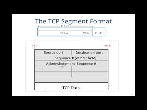 05 what is internet   tcp udp