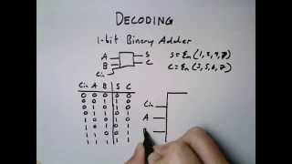 Lesson 28: Decoders