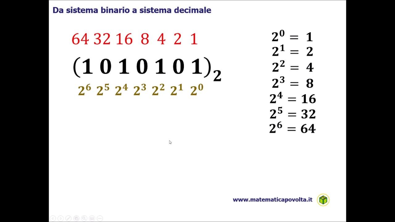 da binario a decimale azioni binarie recensioni