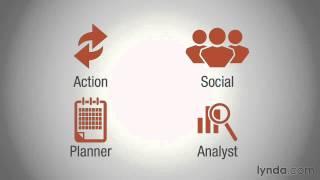 Управление командой на проекте | Введение | Lynda.com | newskills.ru