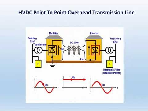 Introduction to HVDC and  HVAC | Comparison of HVDC and HVAC