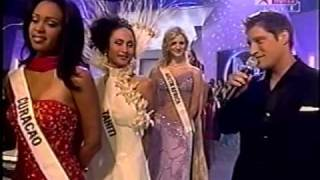 MISS WORLD 2002 Top 20 Announcement