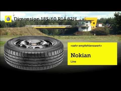 TCS Reifentest: 35 Sommerreifen auf dem Prüfstand