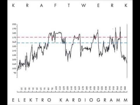 Kraftwerk elektro kardiogramm promo cd 2003