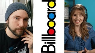 COLLEGE KIDS KNOW BILLBOARD?!?! | Mike The Music Snob Reacts