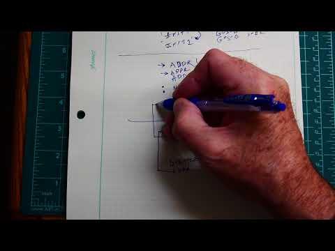 #170 ZETA SBC FORTH programming language details