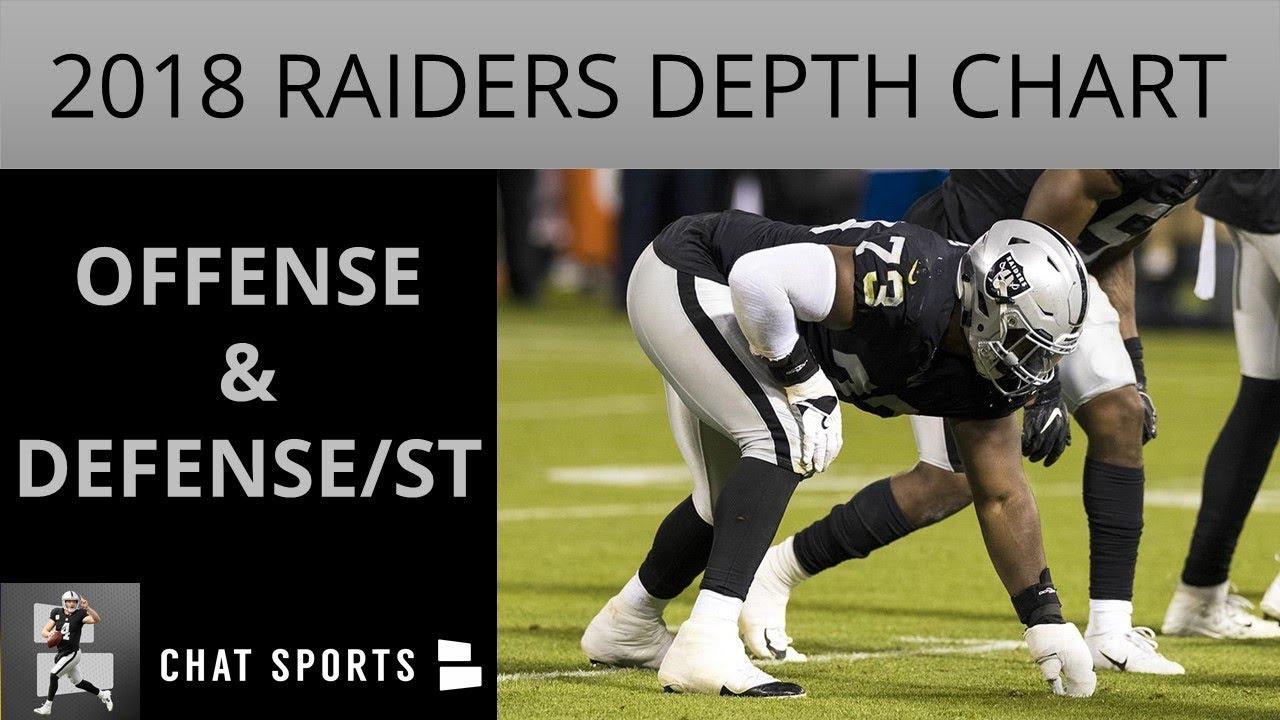 Oakland Raiders Latest Depth Chart Entering Preseason Week 3 Vs Packers