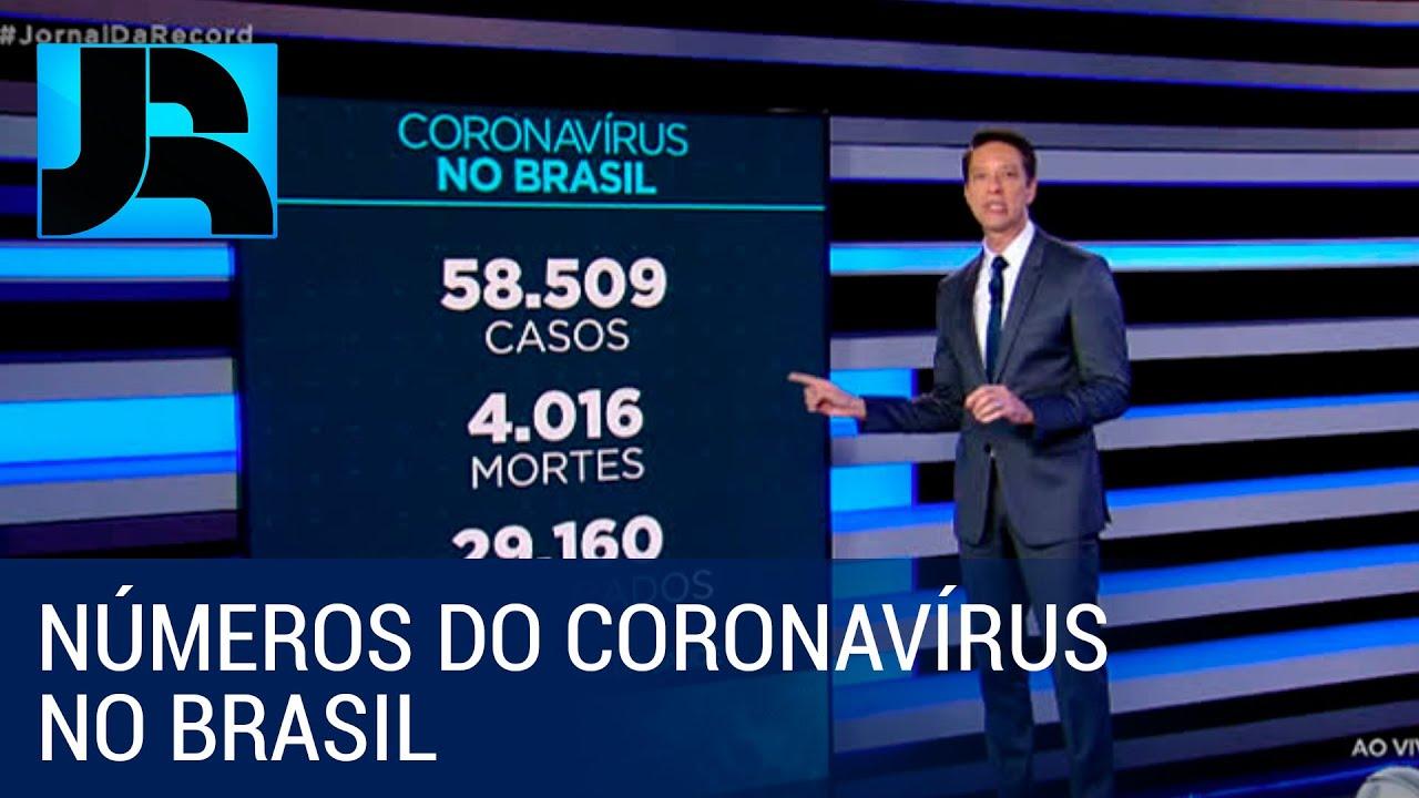 Brasil registra 58.509 casos confirmados de coronavírus, 50% já se ...