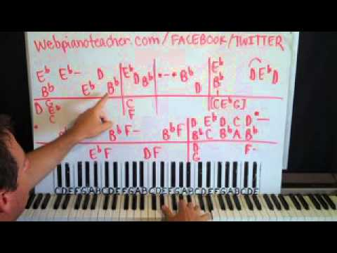 Get Here Piano Lesson part 1 Oleta Adams