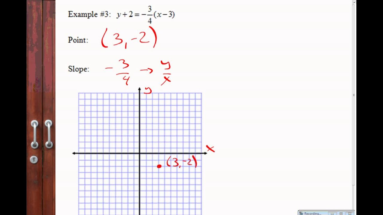 point slope form youtube  Graphing Lines in Point-Slope Form - Algebra 8