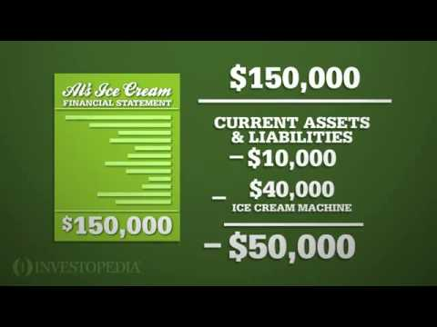 Free Cash Flow ▌Finance