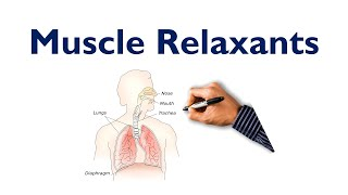 Muscle Relaxant Drugs Made Easy| STEP NCLEX COMLEX