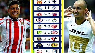 PUMAS VENCE al AMÉRICA, GOLAZO de GIGNAC, CHIVAS GOLEA al ATLAS RESUMEN J7 Liga MX Clausura 2019