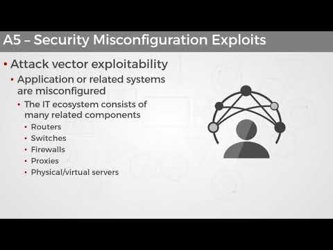 OWASP Top 10: A5 - Security Misconfiguration Exploits