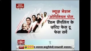 NN Opinion Polls: Which party will form the government