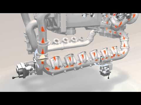 MTU Gas Engine