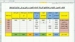 كيف يتم حساب الاهلاك ومجمع الاهلاك للاصول الثابته عند اعداد الميزانيه Youtube