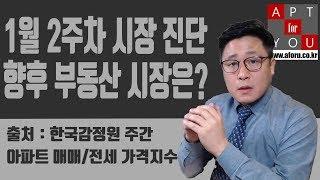 1월 2주차 부동산시장 진단 그리고 향후 흐름은?
