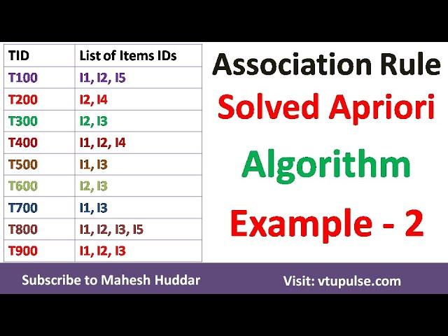 1. Association Rule Mining-Apriori Algorithm - Solved  Numerical Example by Mahesh Huddar