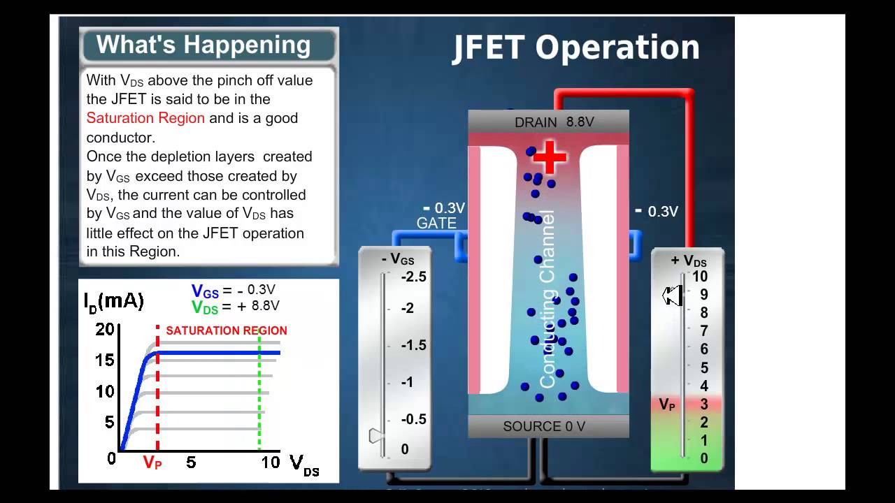 How Fet Works Simple Regulator Circuits By Jfet