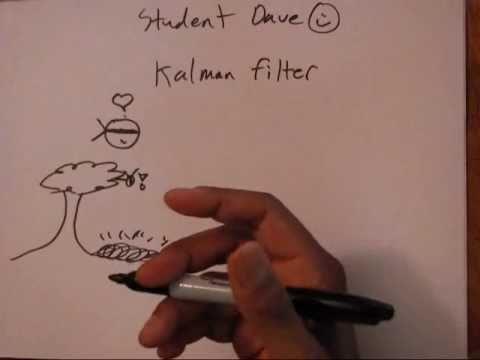 Tutorial: Kalman Filter with MATLAB example part2