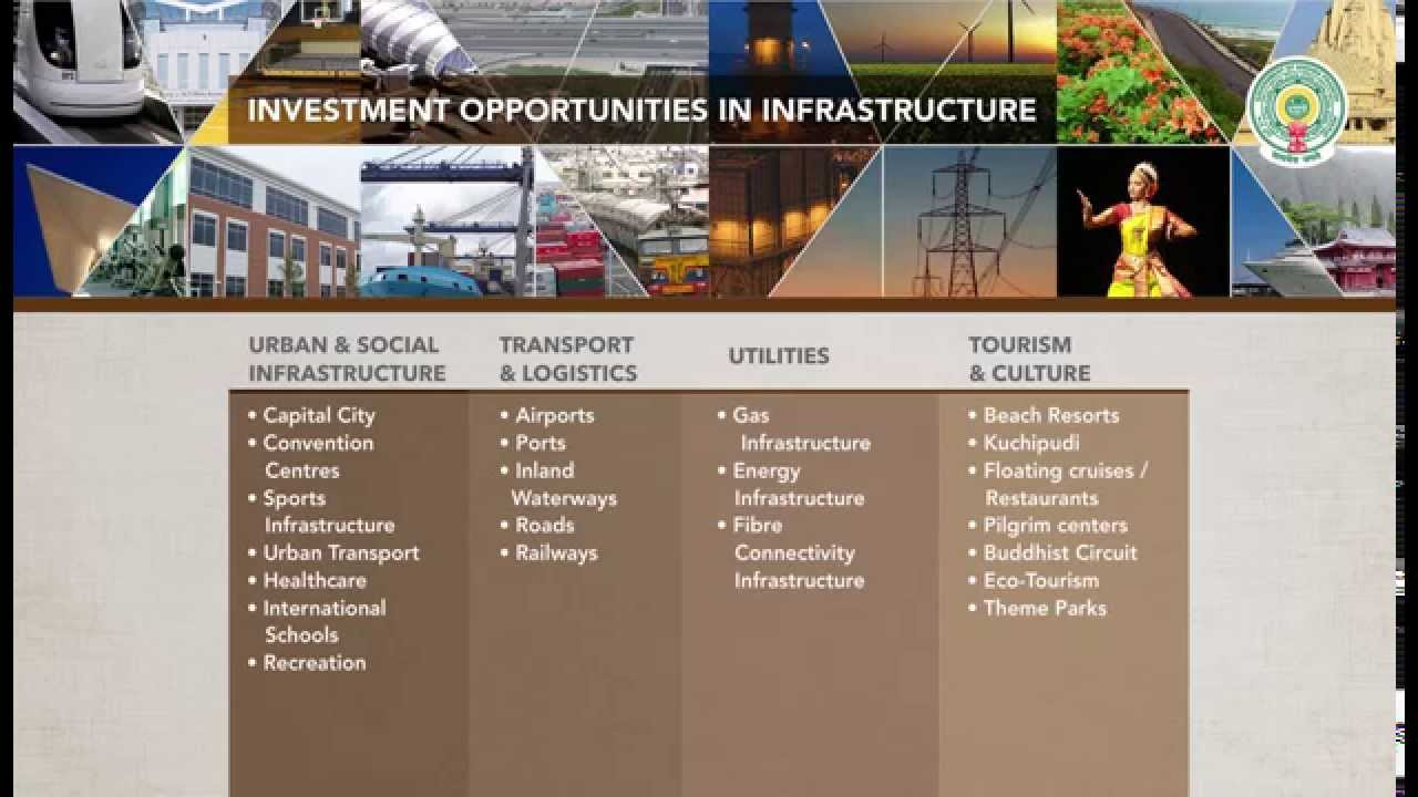 Andhra Pradesh Industrial Infrastructure Corporation | ( A Govt  of