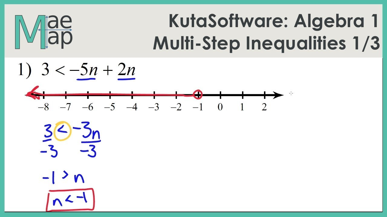 Kutasoftware Algebra 1 Multi Step Inequalities Part 1 Youtube
