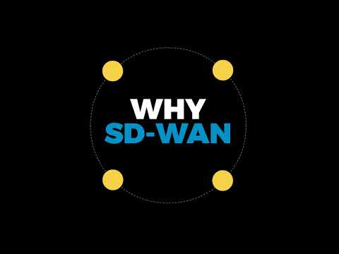 SD-WAN – How it Works