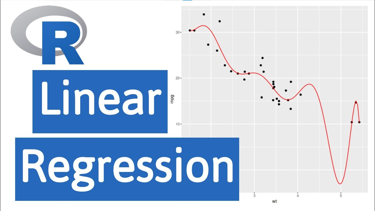 Introduction to Linear Regression in R