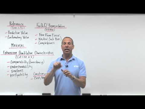 FAR Conceptual Framework