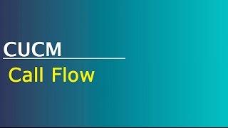 CUCM Configuration - Call flow