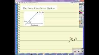 Unit 6B Video Lesson #4: Polar graphing and converting coordinates