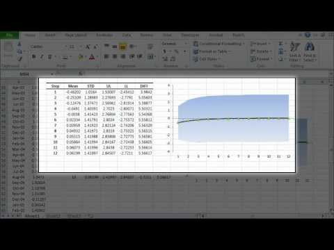 EX 1- ARMA Modeling and Forecast in Excel