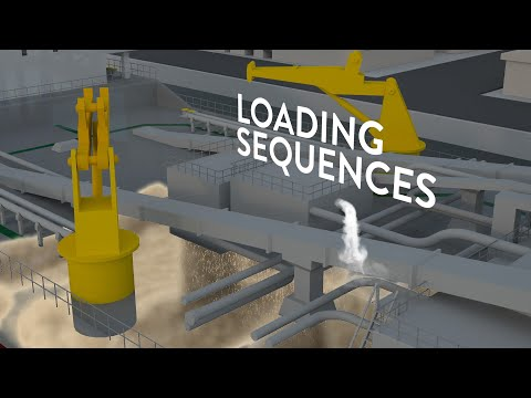 IBT Vessel: Cement Loading Sequence