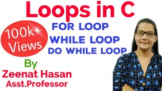 Loop Control Structures in C Programming Language in Hindi