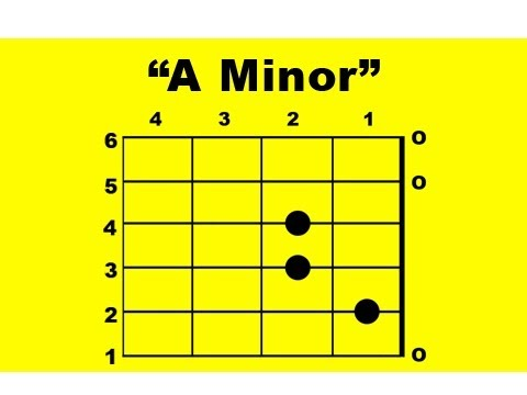 how to play a minor on guitar