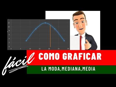 Como Graficar La Media Mediana Y Moda En Excel