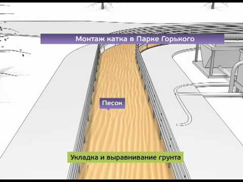 Каток в Парке Горького в цифрах